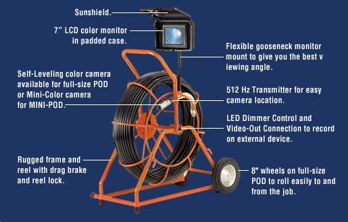 Sewer Camera 200 Foot Rentals Bloomington Il Where To